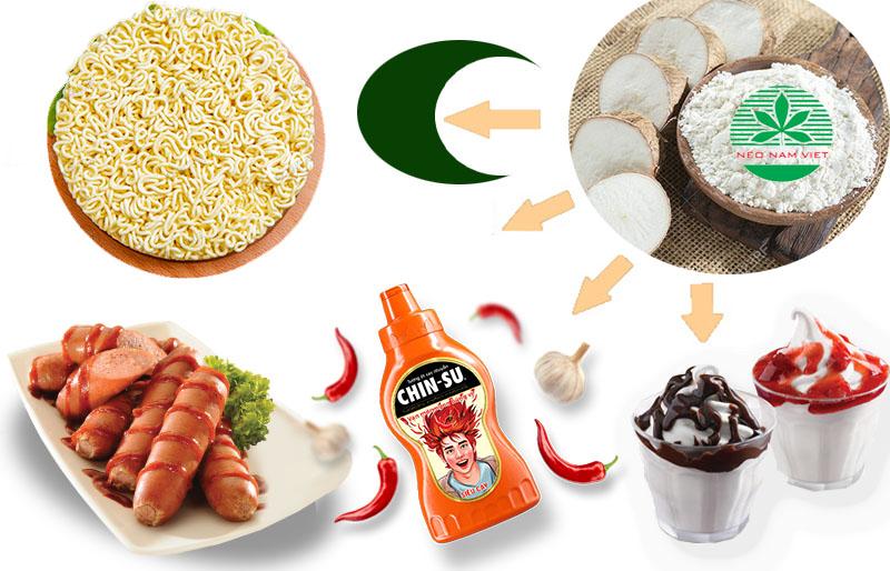 Ứng dụng tinh bột biến tính trong ngành thực phẩm